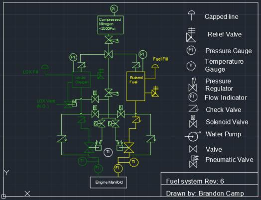 Fuel system Rev 6
